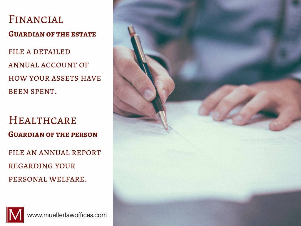 Durable Power of Attorney - Financial and Healthcare Decisions